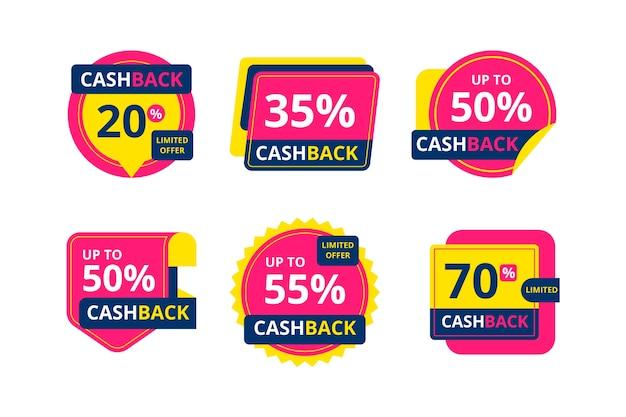 Cashback-etiketten