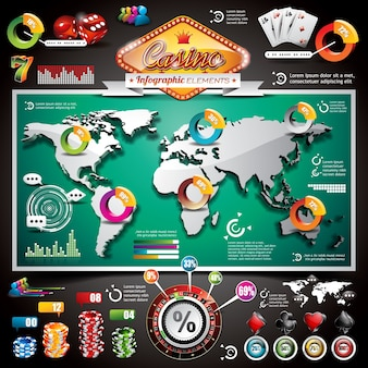 Casino-infografik