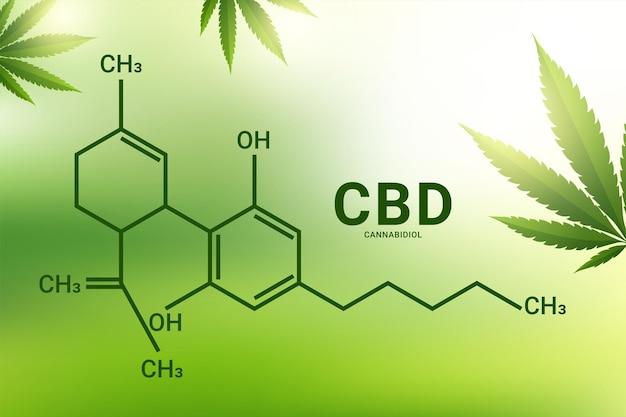 Cbd formel. cannabidiol-molekülstrukturverbindung