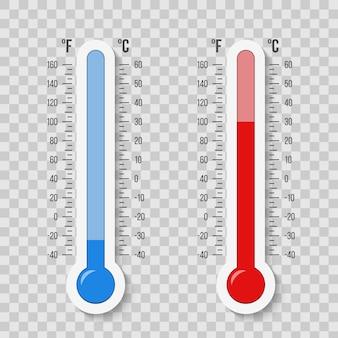 Celsius, fahrenheitsthermometer, temperaturskala