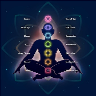 Chakras mystisches illustrationskonzept