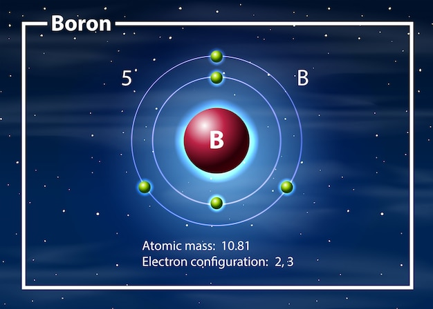 Chemikeratom des bor-diagramms
