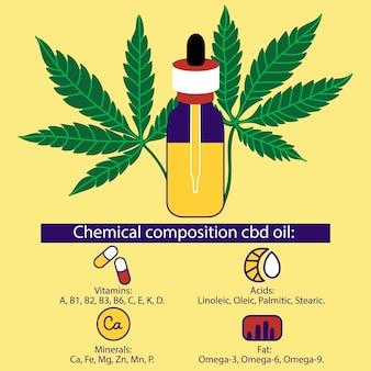 Chemische zusammensetzung medizinisches öl cbd flaschenpipettenöl nützliche eigenschaften cannabisöl