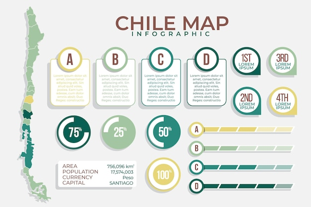 Chile karte infografik mit text