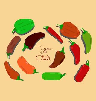 Chili-typen vektor süße scharfe habanero würzige schote-baum-chili-set von chilischoten von verschiedenen
