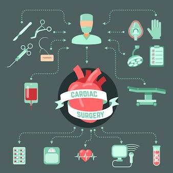 Chirurgie-design-konzept