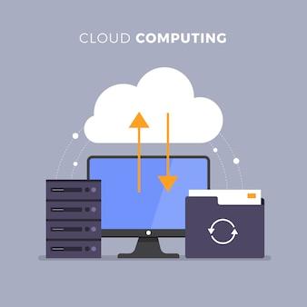 Cloud computing-dienste