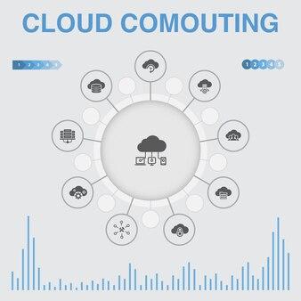 Cloud-computing-infografik mit symbolen. enthält symbole wie cloud backup, rechenzentrum, saas, service provider
