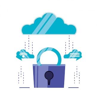 Cloud computing mit vorhängeschloss