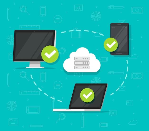 Cloud-netzwerkverbindung zwischen mobil- und computergeräten