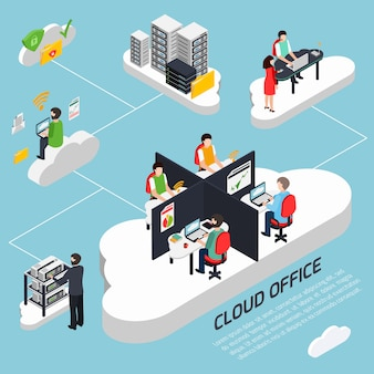 Cloud office isometrische vorlage