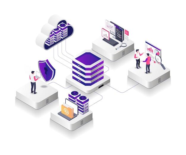 Cloud-server-sicherheit und datenanalyse