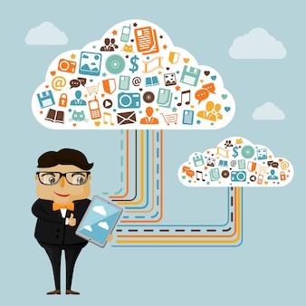 Cloud-technologien für unternehmen