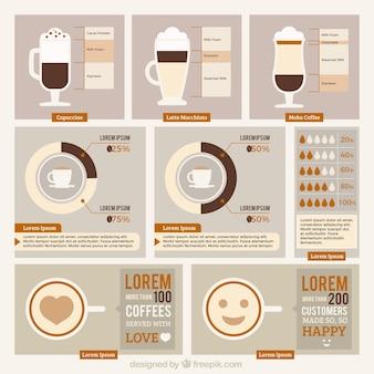 Coffee-shop infographie und arten von kaffee