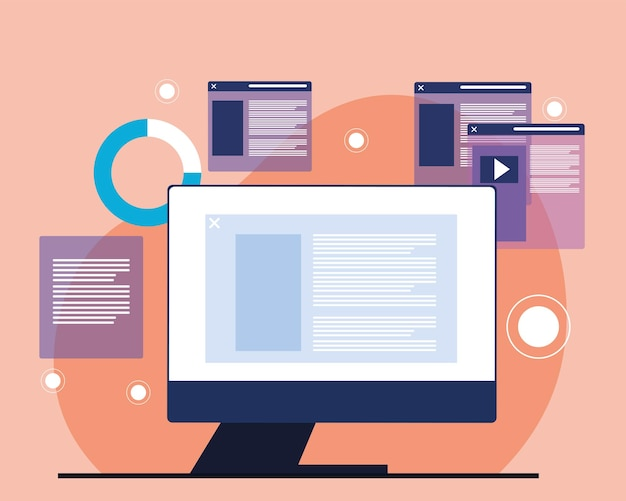 Computer und websites