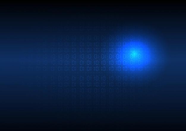 Computercode-hintergrund