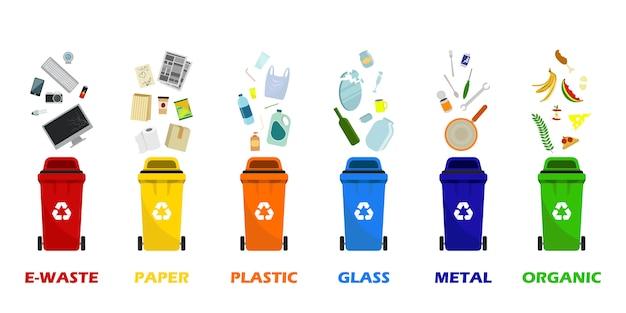 Container für alle arten von müll. mülleimer für papier, kunststoff, glas, metall, lebensmittelabfälle und elektronik. recycling von papierprodukten und abfällen