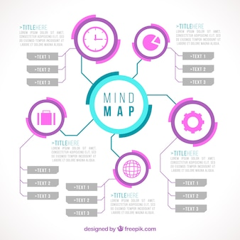 Coole mind map vorlage