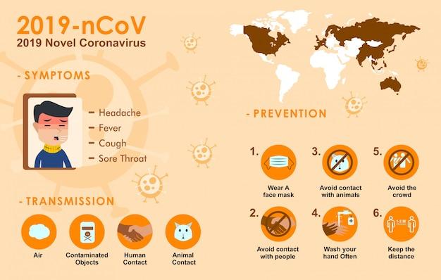 Corona infografik