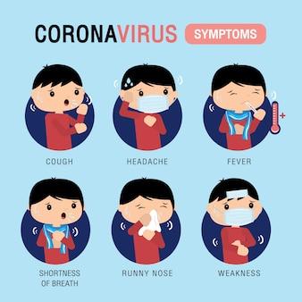 Corona-virus 2019 symptome infografik. 2019-ncov der patientencharakter-cartoon.