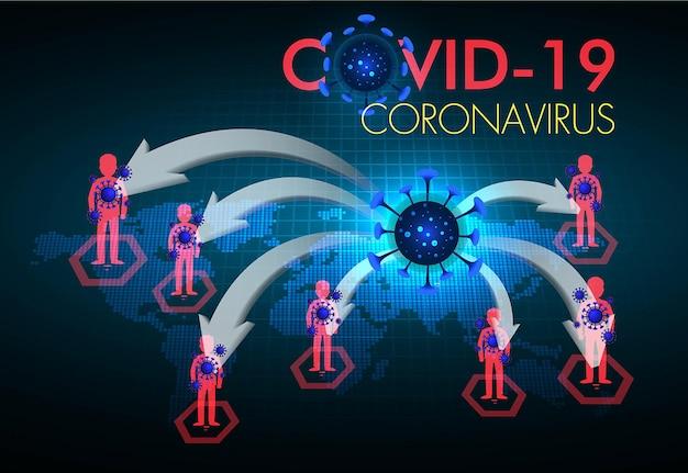 Corona virus covid19 psa persönlicher schutzanzug