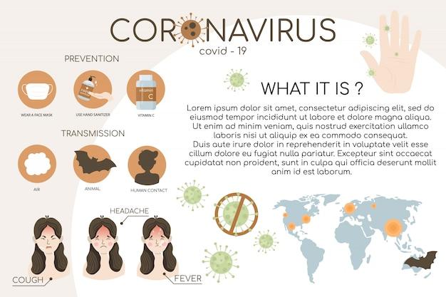 Corona-virus symptome und prävention infografik.