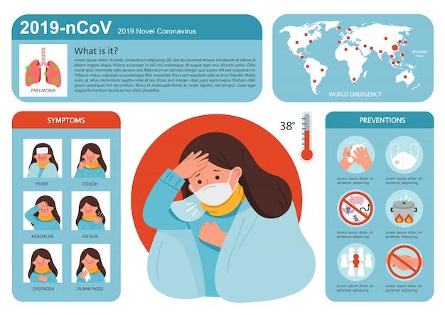 Coronavirus 2019-ncov grippe infografiken elemente, gesundheit und medizin. gefährliches asiatisches ncov-corona-virus. frau, die medizinische maske trägt. hygienemaske. virus schutz.