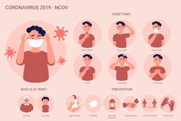Coronavirus 2019-ncov-infografiken zeigen symptome, risikofälle und prävention. coronavirus krankheit. mann trägt maske. tipps zum virenschutz: ursachen, ansteckung und verbreitung allgemeiner informationen