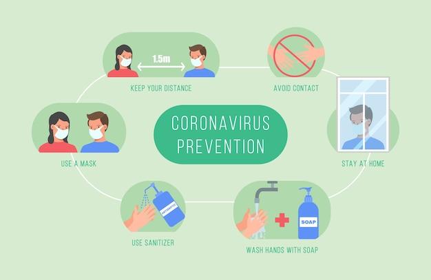Coronavirus 2019-ncov-symptome. charaktere, menschen mit unterschiedlichen symptomen coronavirus - husten, fieber, niesen, kopfschmerzen, atembeschwerden, muskelschmerzen. wuhan-virus-krankheit. illustration.