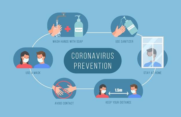 Coronavirus 2019-ncov-symptome. charaktere, menschen mit unterschiedlichen symptomen coronavirus - husten, fieber, niesen, kopfschmerzen, atembeschwerden, muskelschmerzen. wuhan-virus-krankheit.