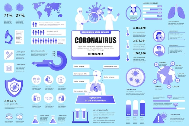 Coronavirus 2019ncov infografik-elemente verschiedene diagramme diagramme zur symptomprävention