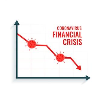 Coronavirus erschreckt den hintergrund der globalen marktkrise