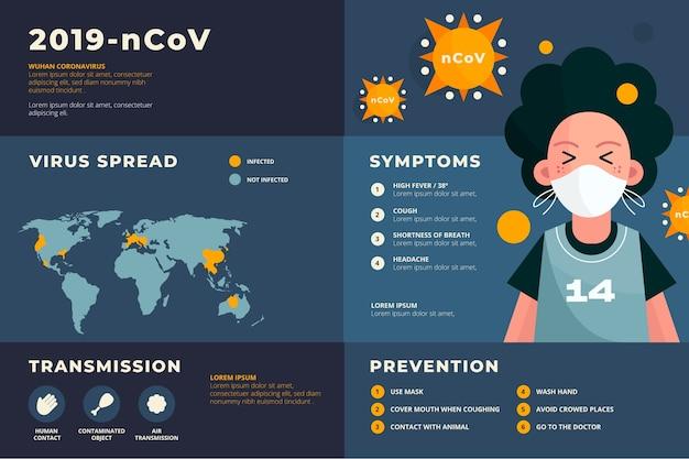 Coronavirus-infografik der medizinischen maske