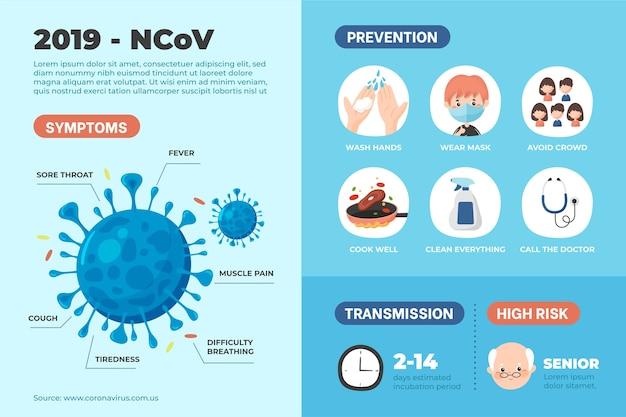 Coronavirus-infografik-konzept