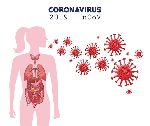 Coronavirus-infografik mit frauenfigur und bakterien