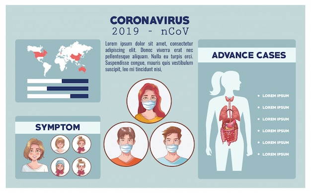 Coronavirus-infografik mit symptom- und präventionsvektor-illustrationsdesign