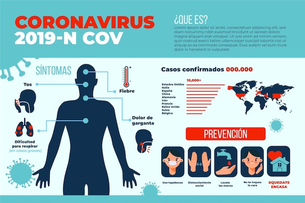 Coronavirus-infografik-vorlage