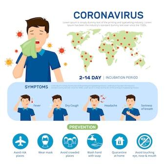 Coronavirus-infografik