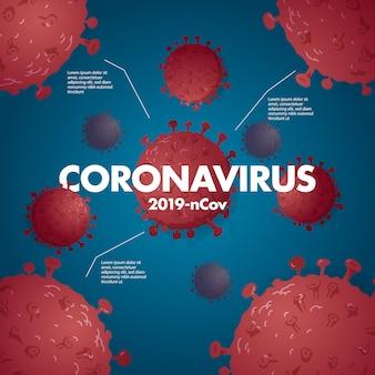 Coronavirus-invasion