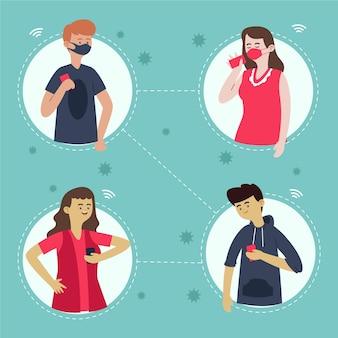 Coronavirus-kontaktverfolgung