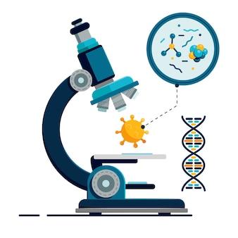 Coronavirus-konzept 2019-ncov-bakterien am mikroskop