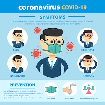 Coronavirus-krankheit covid-19-infektion medizinisch. coronavirus-infografik