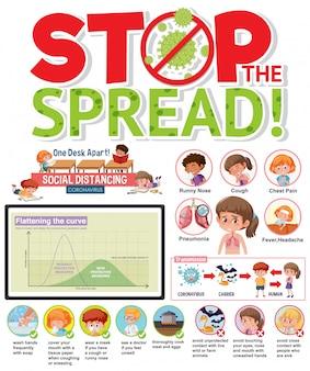 Coronavirus-plakatdesign mit symptomen und schutz