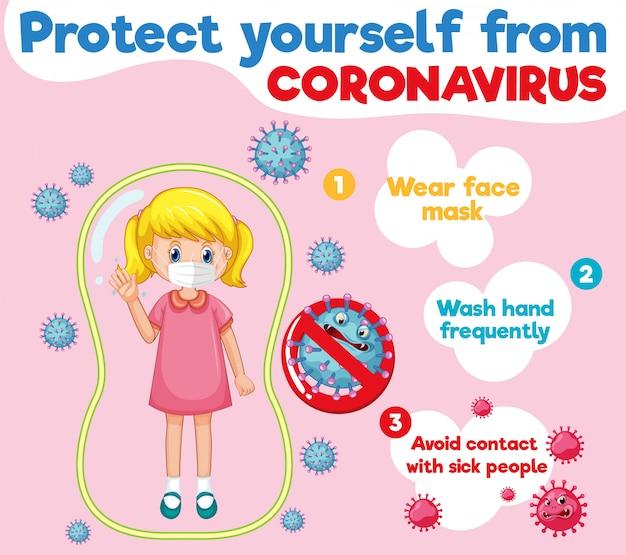 Coronavirus-plakatentwurf zur verhinderung des virus mit mädchen, das maske trägt
