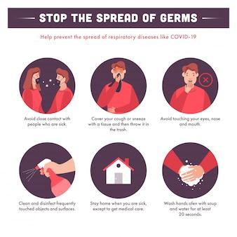 Coronavirus: präventionstabelle, die den charakter des menschen zeigt.