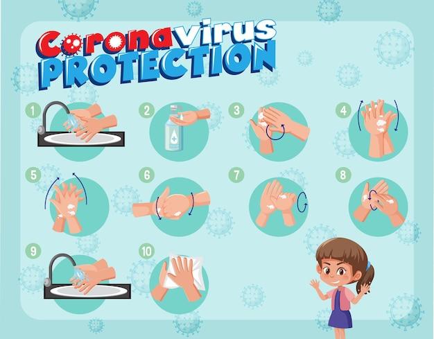 Coronavirus-schutz mit schritt zum waschen ihrer hände banner