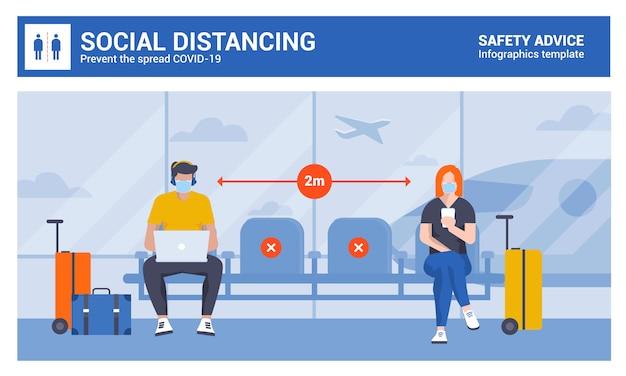 Coronavirus-sicherheitshinweise - social distancing am flughafen