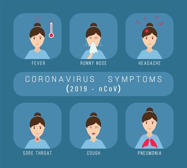 Coronavirus-symptome 2019ncov hustenfieber niesen kopfschmerzen gesundheitsmedizin infografik satz isolierter vektorillustrationen im cartoon-stil