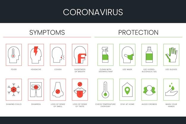 Coronavirus symptome infografik sammlung cocnept