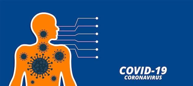 Covid-19 im menschlichen körper infiziert mit textraum